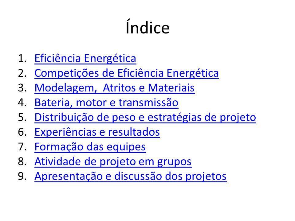 Índice 1.Eficiência EnergéticaEficiência Energética 2.Competições de Eficiência EnergéticaCompetições de Eficiência Energética 3.Modelagem, Atritos e MateriaisModelagem, Atritos e Materiais 4.Bateria, motor e transmissãoBateria, motor e transmissão 5.Distribuição de peso e estratégias de projetoDistribuição de peso e estratégias de projeto 6.Experiências e resultadosExperiências e resultados 7.Formação das equipesFormação das equipes 8.Atividade de projeto em gruposAtividade de projeto em grupos 9.Apresentação e discussão dos projetosApresentação e discussão dos projetos
