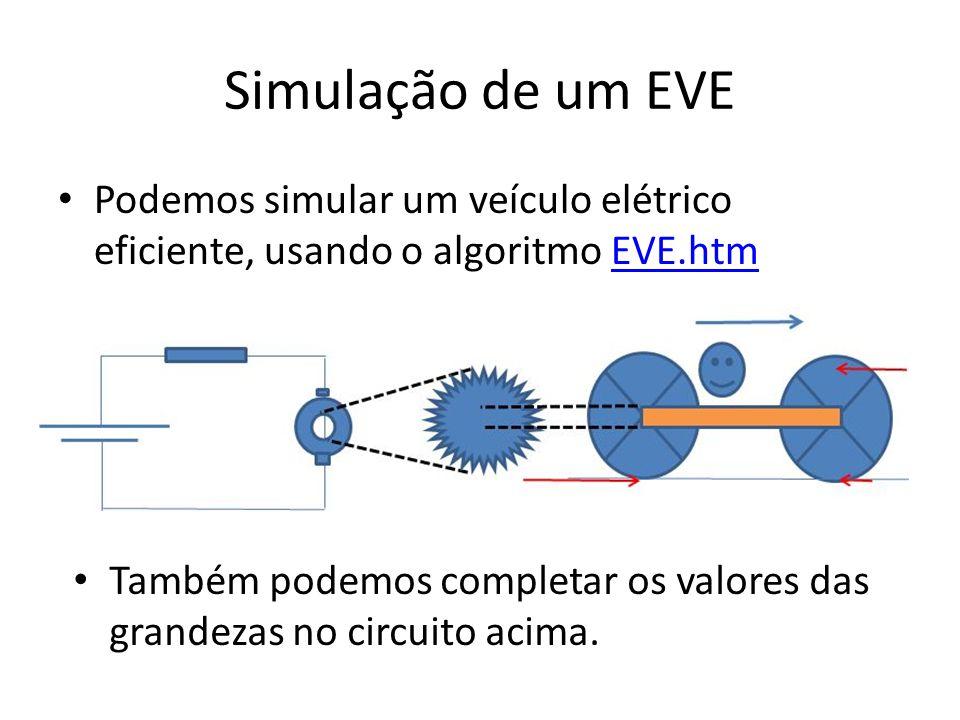 Simulação de um EVE Podemos simular um veículo elétrico eficiente, usando o algoritmo EVE.htmEVE.htm Também podemos completar os valores das grandezas no circuito acima.