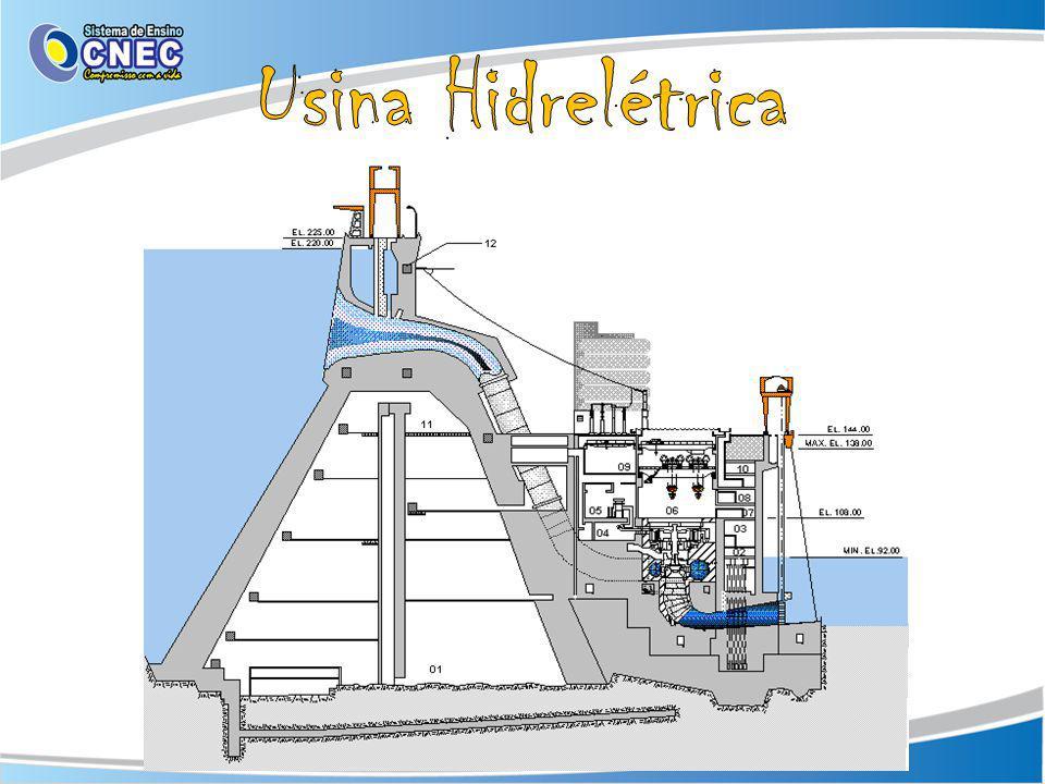 Usina de Itaipu Disponível em: http://www.itaipu.gov.br/energia/reservatorio.
