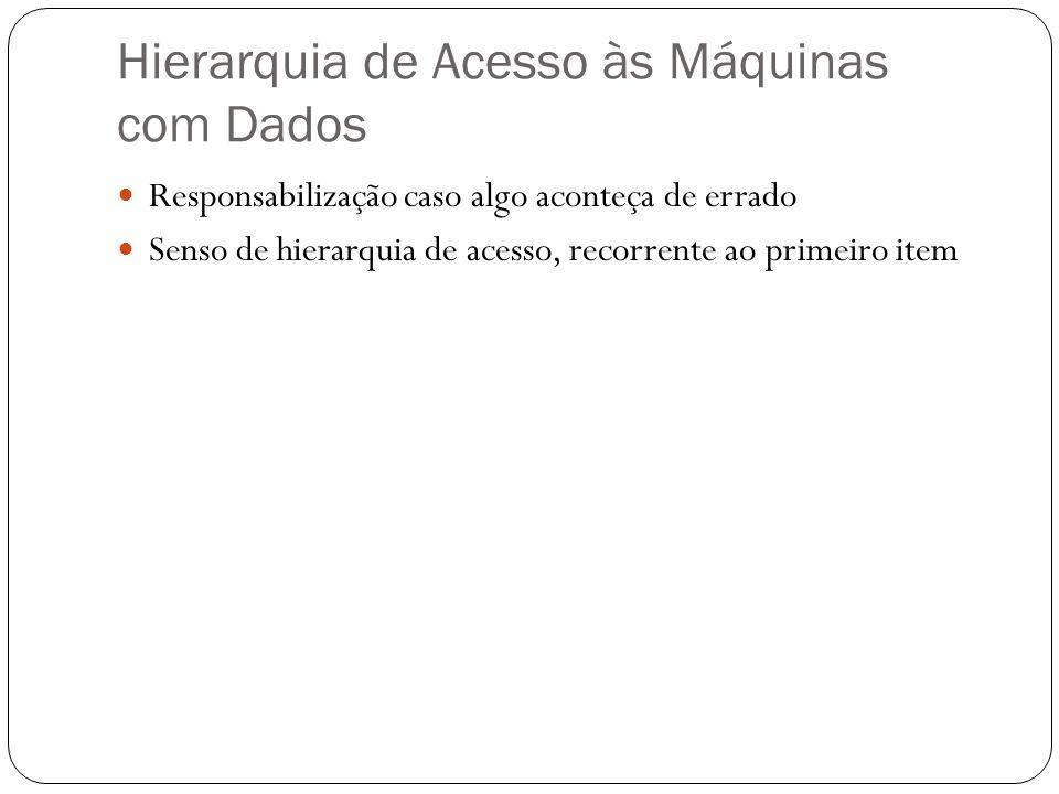 Hierarquia de Acesso às Máquinas com Dados Responsabilização caso algo aconteça de errado Senso de hierarquia de acesso, recorrente ao primeiro item