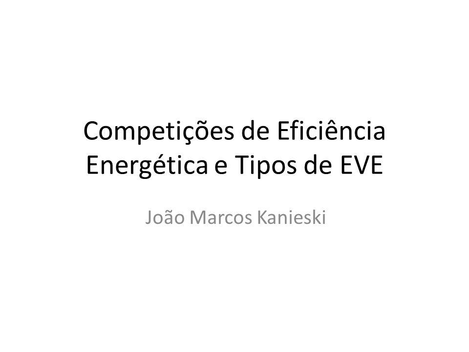Competições de Eficiência Energética e Tipos de EVE João Marcos Kanieski