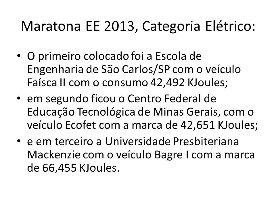Maratona EE 2013, Categoria Elétrico: O primeiro colocado foi a Escola de Engenharia de São Carlos/SP com o veículo Faísca II com o consumo 42,492 KJo