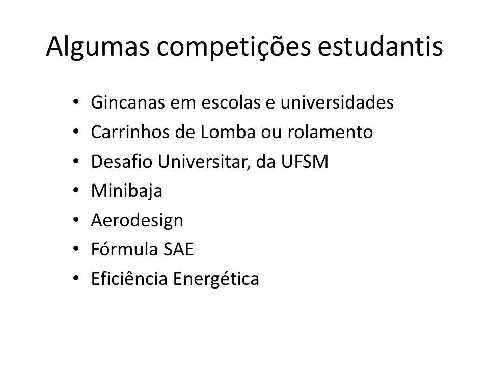 Algumas competições estudantis Gincanas em escolas e universidades Carrinhos de Lomba ou rolamento Desafio Universitar, da UFSM Minibaja Aerodesign Fó