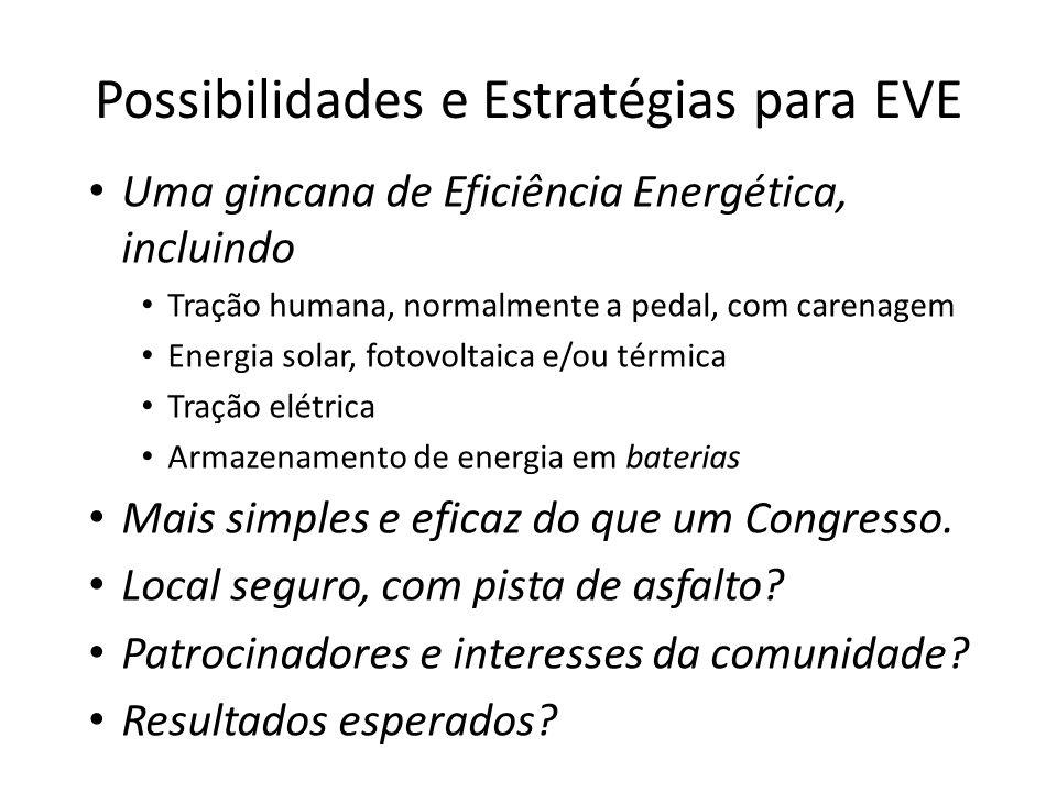Possibilidades e Estratégias para EVE Uma gincana de Eficiência Energética, incluindo Tração humana, normalmente a pedal, com carenagem Energia solar,