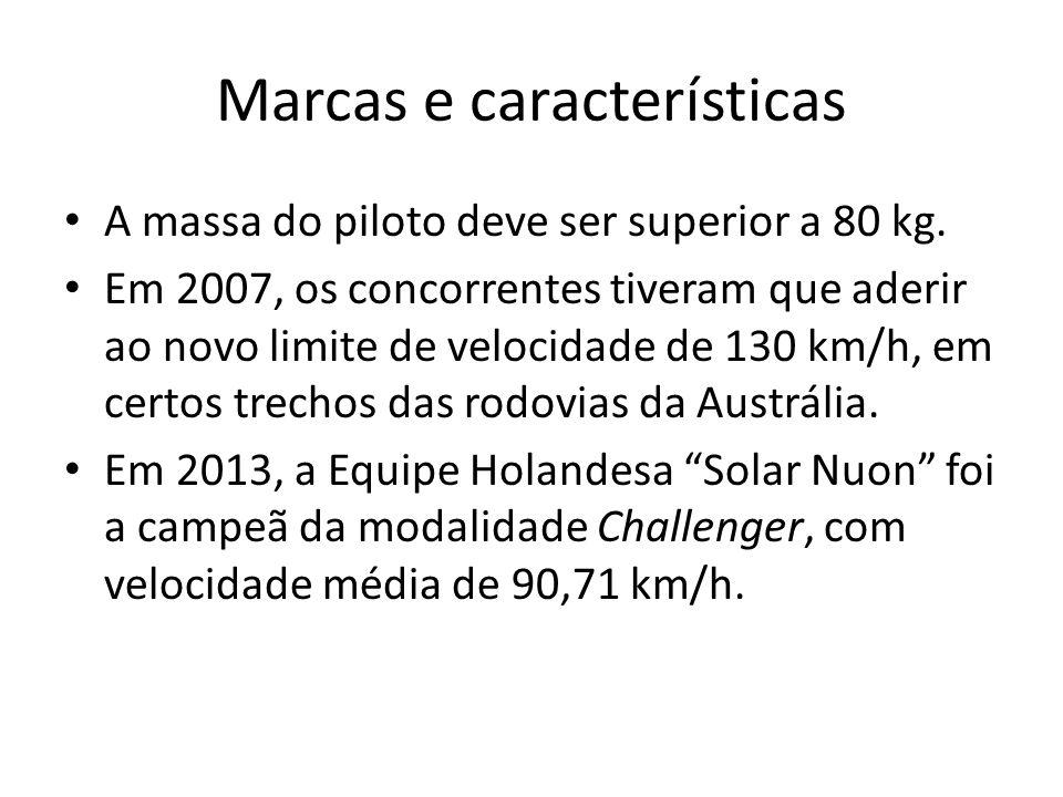 Marcas e características A massa do piloto deve ser superior a 80 kg. Em 2007, os concorrentes tiveram que aderir ao novo limite de velocidade de 130