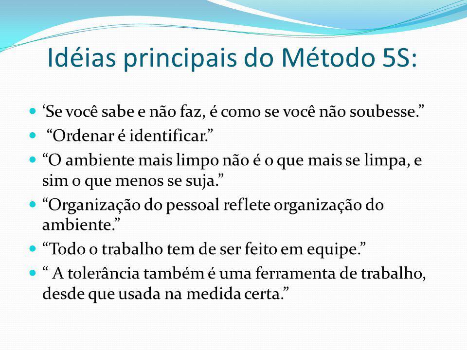 Idéias principais do Método 5S: Se você sabe e não faz, é como se você não soubesse. Ordenar é identificar. O ambiente mais limpo não é o que mais se