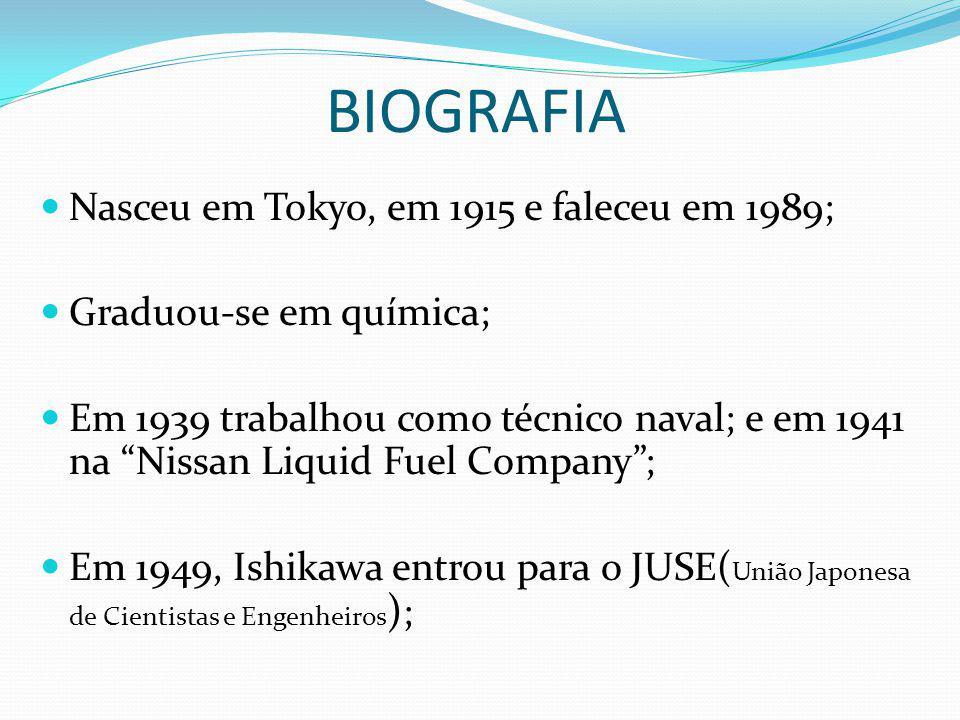 Obteve as primeiras noções de qualidade com os norte americanos; em 1962, em conjunto com a JUSE, Ishikawa introduziu o conceito de Círculo de Qualidade e em 1982, o Diagrama de Causa-e-Efeito.