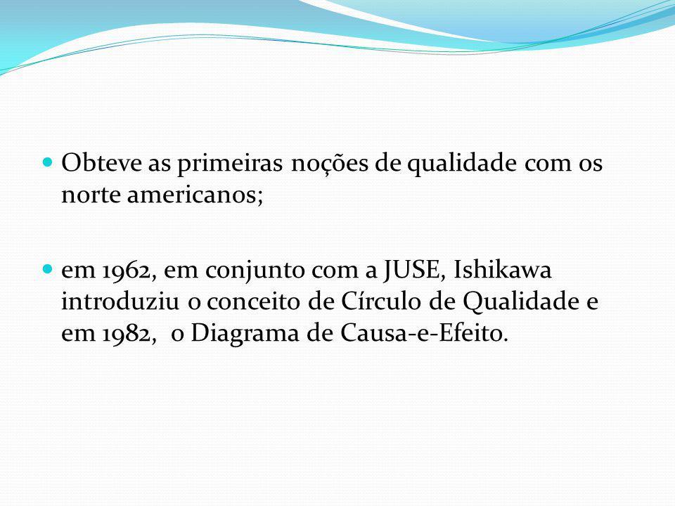 Obteve as primeiras noções de qualidade com os norte americanos; em 1962, em conjunto com a JUSE, Ishikawa introduziu o conceito de Círculo de Qualida