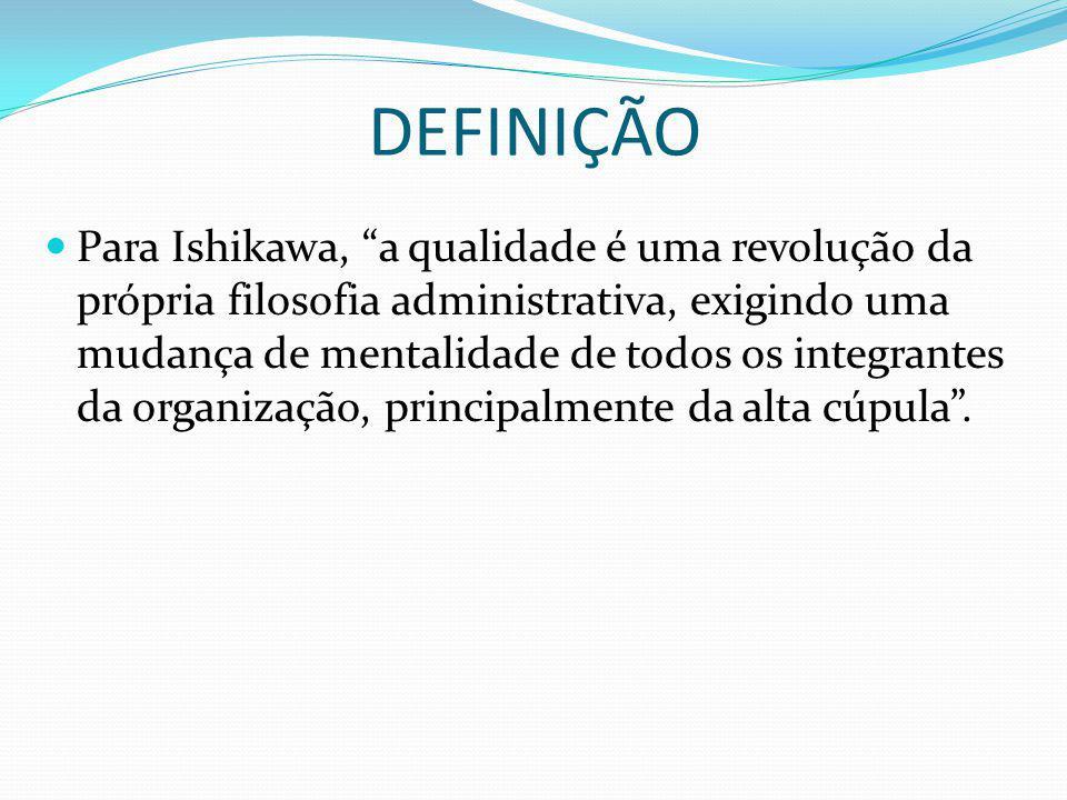 DEFINIÇÃO Para Ishikawa, a qualidade é uma revolução da própria filosofia administrativa, exigindo uma mudança de mentalidade de todos os integrantes