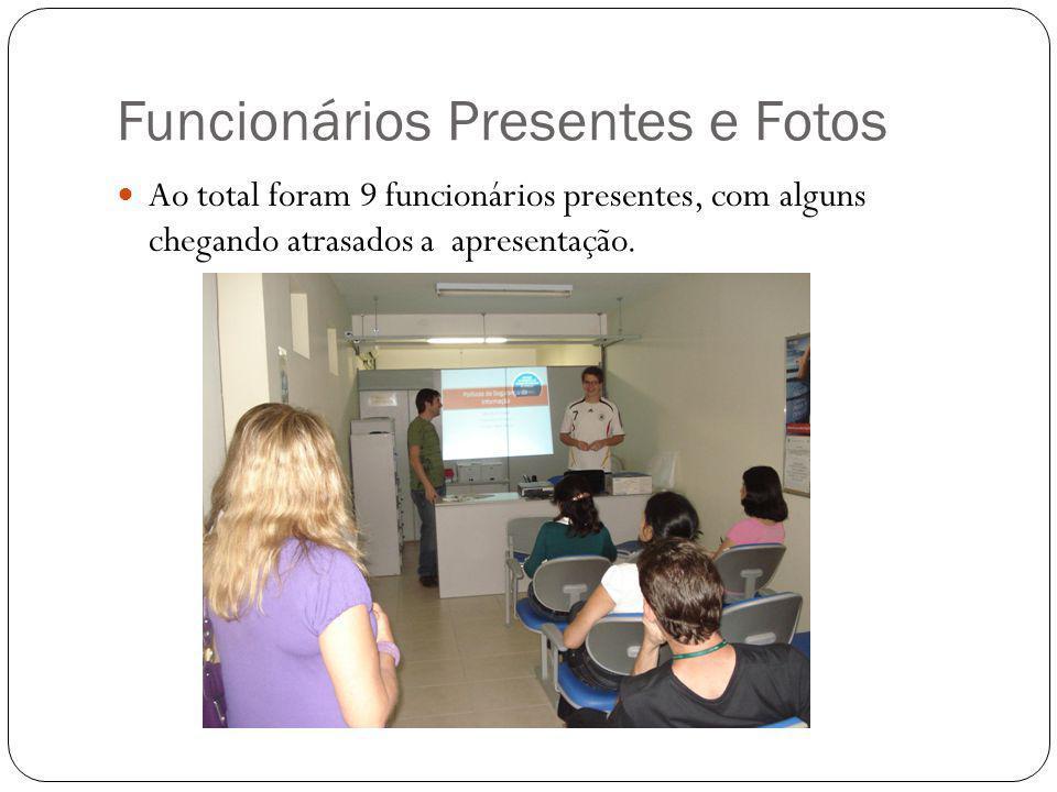 Funcionários Presentes e Fotos Questionário com propósito de feedback