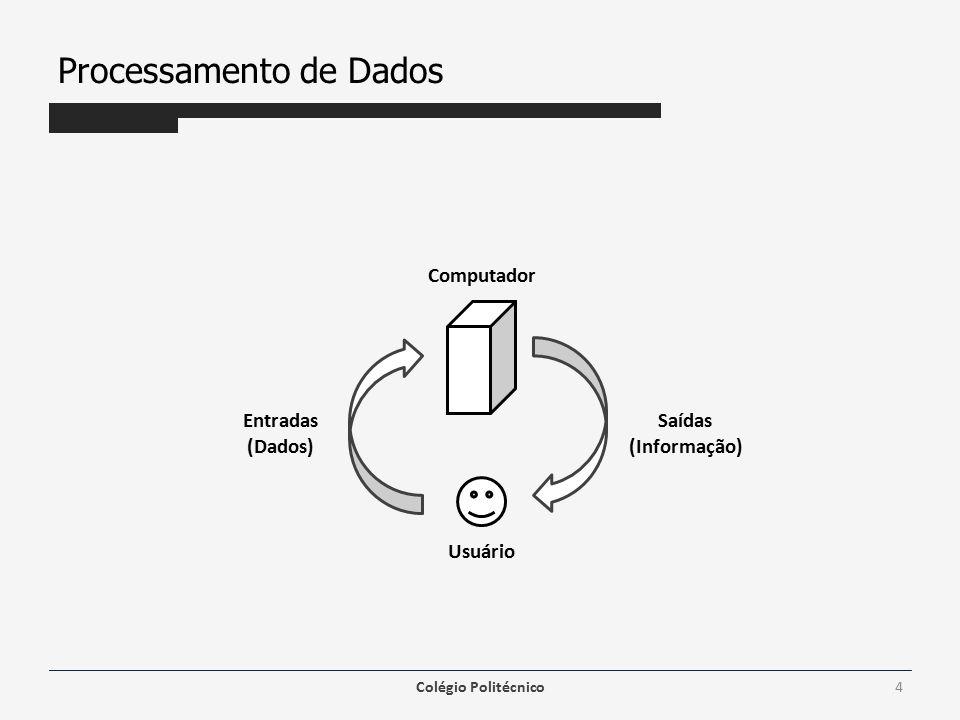 Processamento de Dados Colégio Politécnico4 Computador Usuário Entradas (Dados) Saídas (Informação)