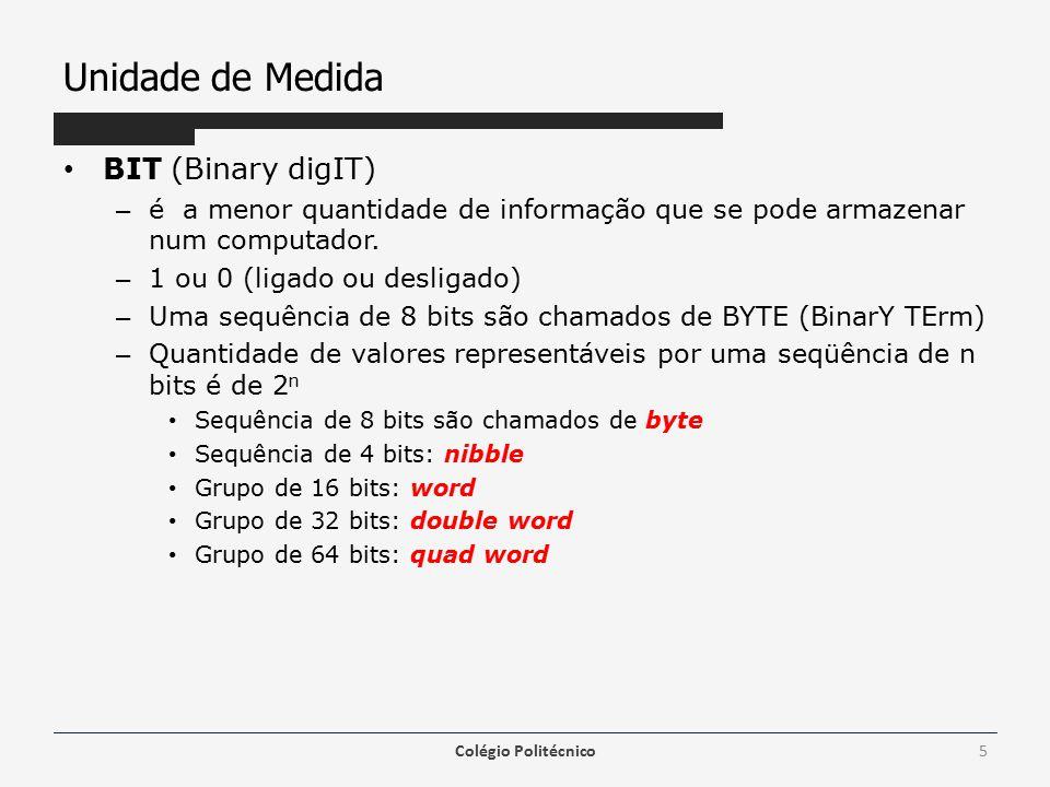 Unidade de Medida Colégio Politécnico6 UnidadeRepresentação ByteB8 bits KilobyteKB1.024 bytes2 10 = 1.024 MegabyteMB1.024 KB2 20 =1.048.576 GigabyteGB1.024 MB2 30 =1.073.741.824 TerabyteTB1.024 GB2 40 =1.099.511.627.776
