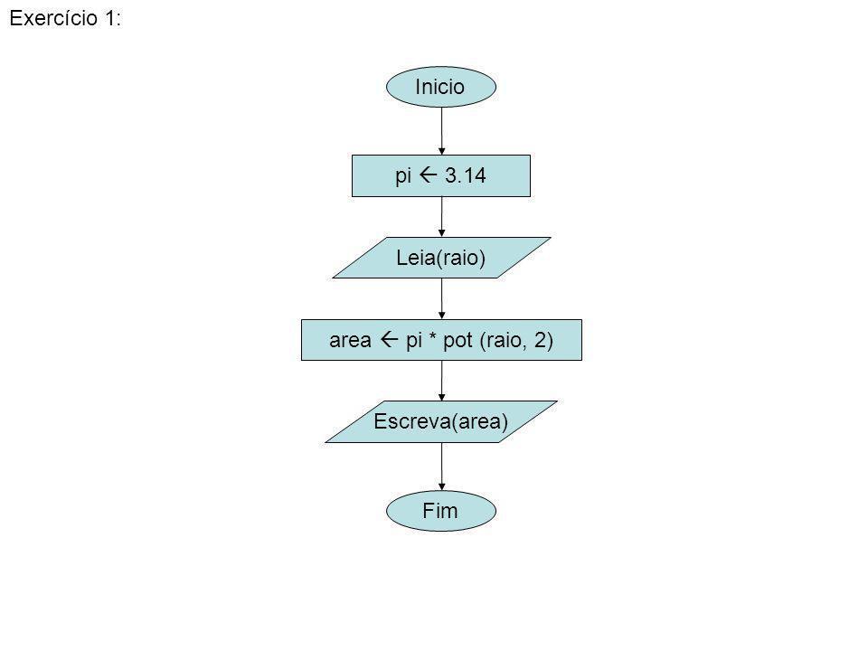 Inicio Fim Exercício 1: Leia(raio) area pi * pot (raio, 2) pi 3.14 Escreva(area)