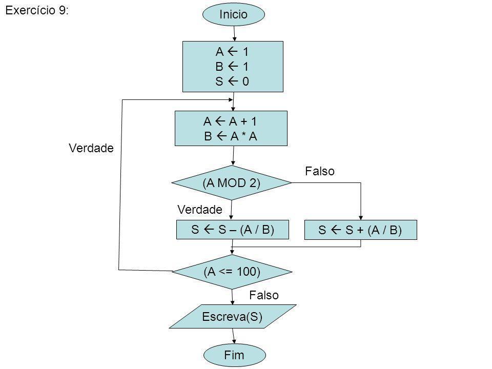 Inicio Exercício 9: (A <= 100) Fim Verdade A 1 B 1 S 0 A A + 1 B A * A Falso Escreva(S) (A MOD 2) S S – (A / B) Verdade S S + (A / B) Falso