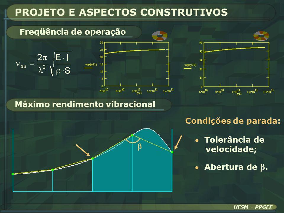 PROJETO E ASPECTOS CONSTRUTIVOS Máximo rendimento vibracional Condições de parada: Tolerância de velocidade; Abertura de. Freqüência de operação UFSM