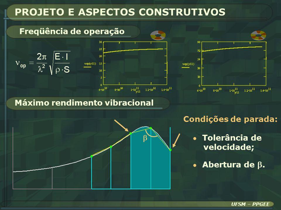 Condições de parada: UFSM – PPGEE PROJETO E ASPECTOS CONSTRUTIVOS Máximo rendimento vibracional Tolerância de velocidade; Abertura de. Freqüência de o