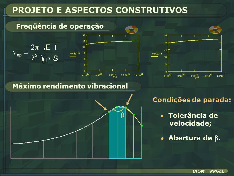 Condições de parada: UFSM – PPGEE PROJETO E ASPECTOS CONSTRUTIVOS Máximo rendimento vibracional Freqüência de operação Tolerância de velocidade; Abert