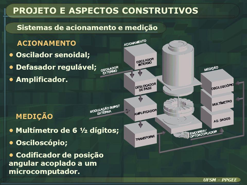 PROJETO E ASPECTOS CONSTRUTIVOS Oscilador senoidal; Defasador regulável; Amplificador. Multímetro de 6 ½ dígitos; Osciloscópio; Codificador de posição