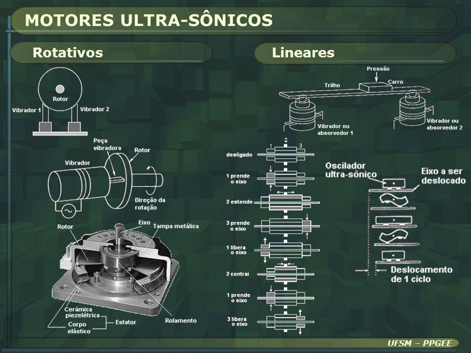 MOTORES ULTRA-SÔNICOS RotativosLineares UFSM – PPGEE