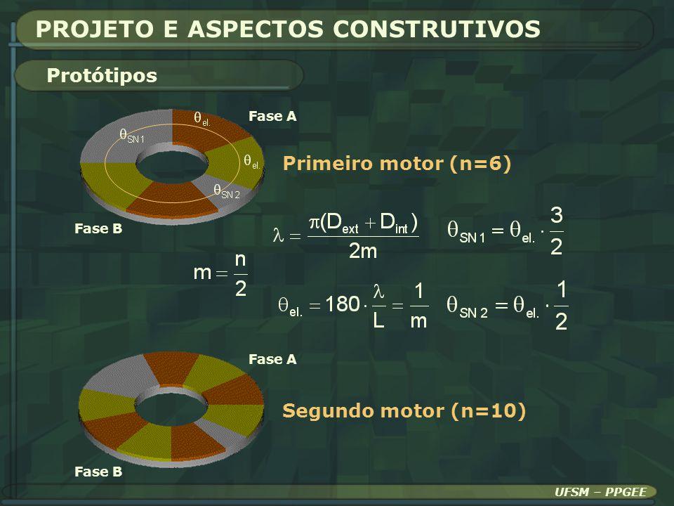 PROJETO E ASPECTOS CONSTRUTIVOS Segundo motor (n=10) Primeiro motor (n=6) Fase A Fase B Fase A Fase B Protótipos UFSM – PPGEE