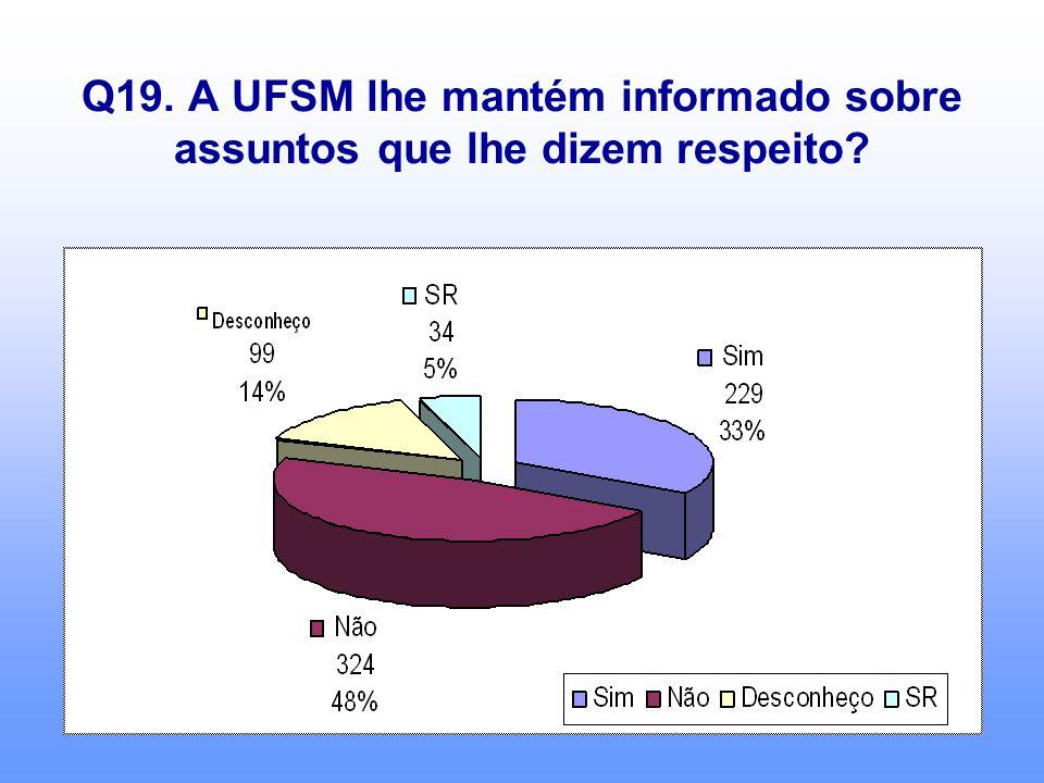 Q19. A UFSM lhe mantém informado sobre assuntos que lhe dizem respeito?