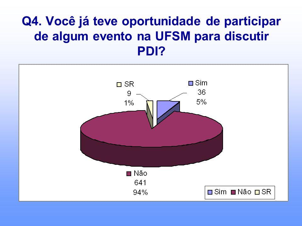 Q4. Você já teve oportunidade de participar de algum evento na UFSM para discutir PDI