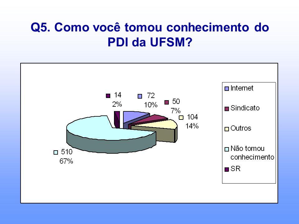 Q5. Como você tomou conhecimento do PDI da UFSM