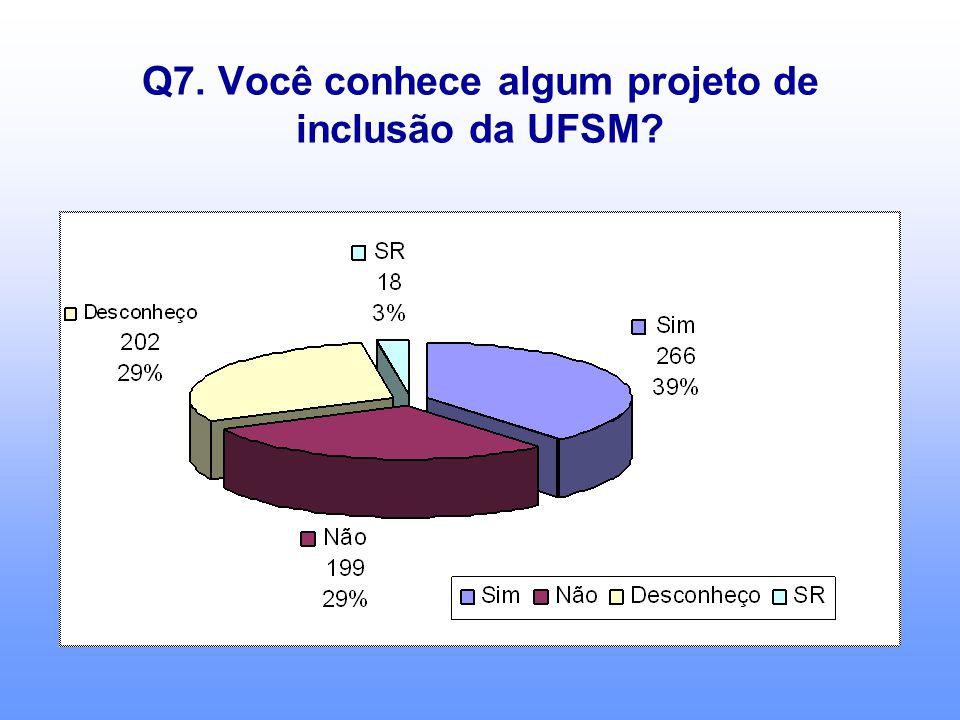 Q7. Você conhece algum projeto de inclusão da UFSM