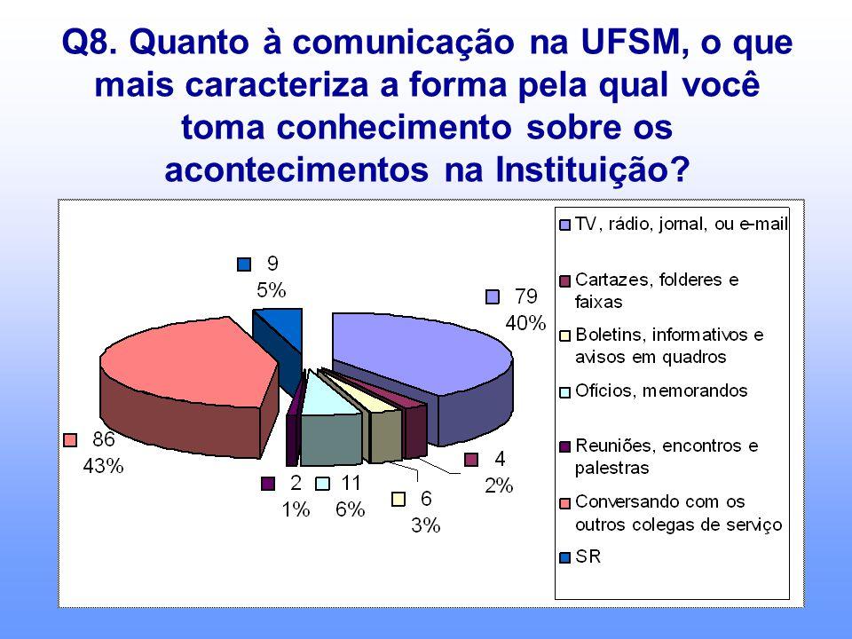Q8. Quanto à comunicação na UFSM, o que mais caracteriza a forma pela qual você toma conhecimento sobre os acontecimentos na Instituição?