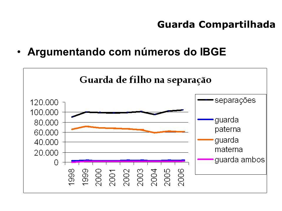 Argumentando com números do IBGE Guarda Compartilhada