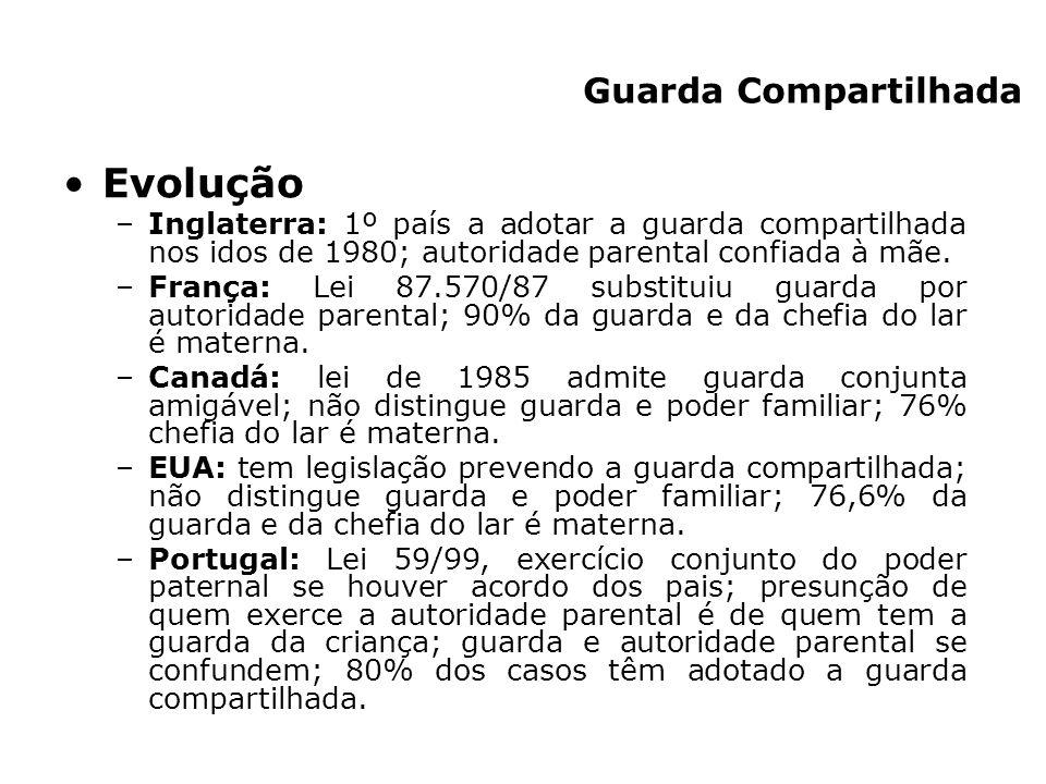 Orientação legal no sistema pátrio (CF/88 e CC/02) Art.