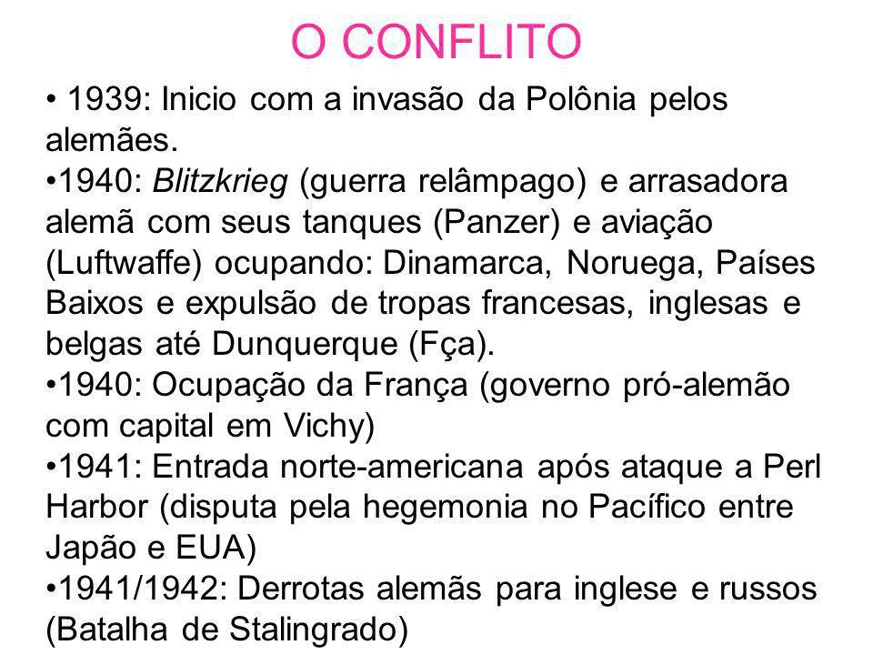 E O BRASIL .Governo de Getulio Vargas com posição indefinida no inicio.