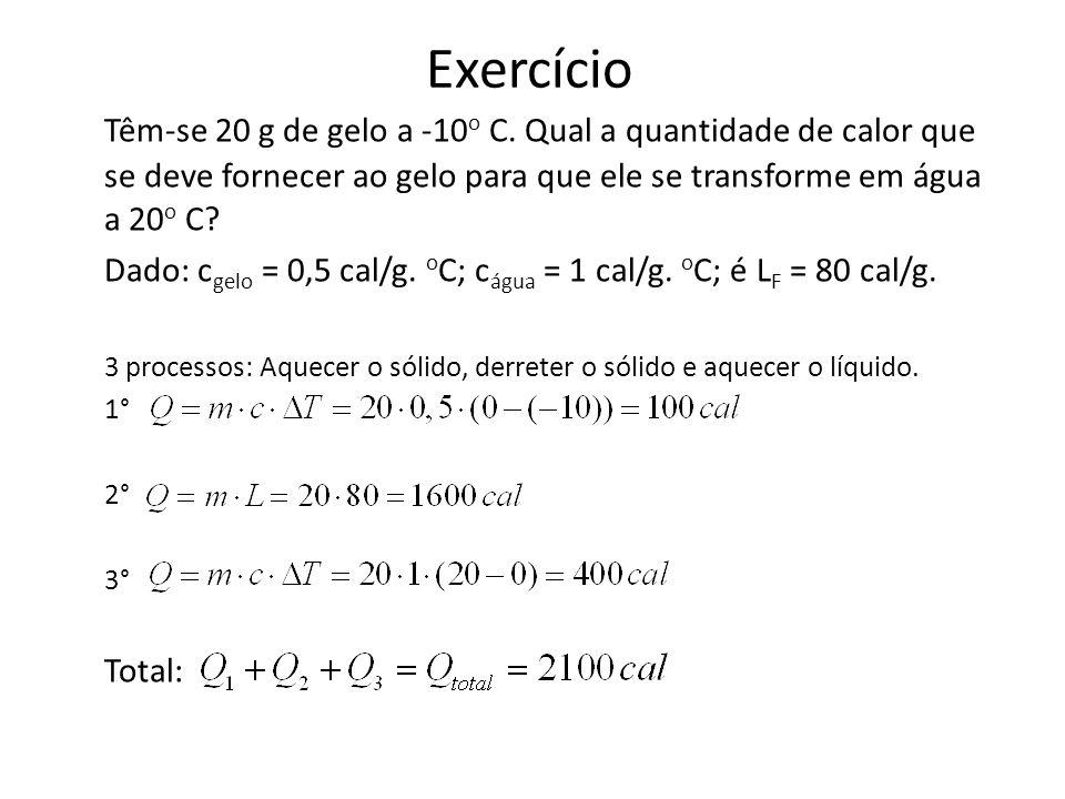 Exercício Têm-se 20 g de gelo a -10 o C.