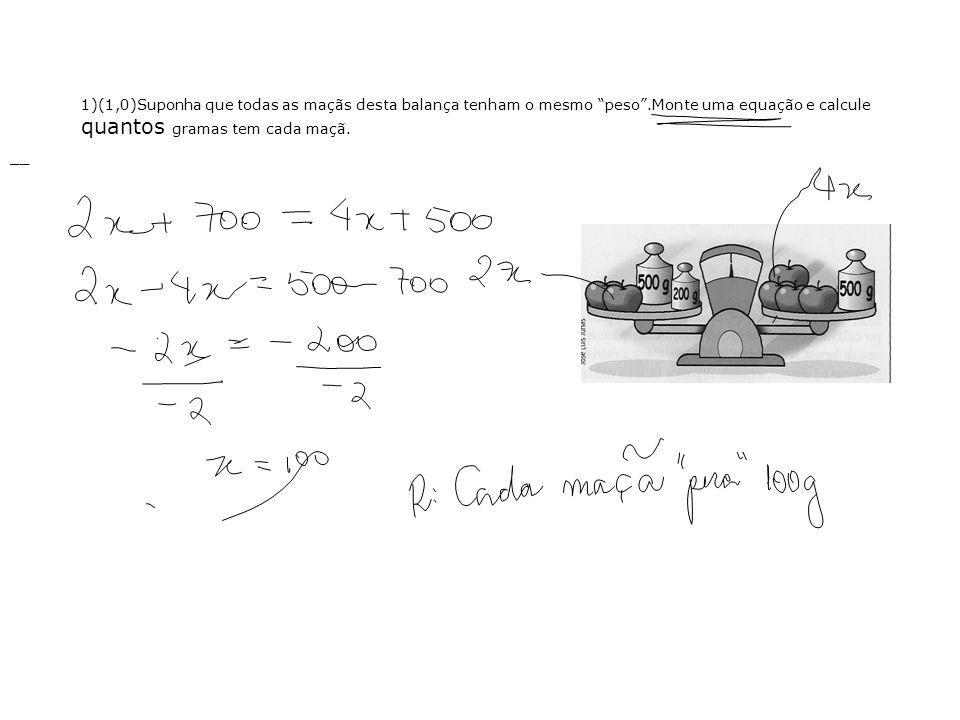 1)(1,0)Suponha que todas as maçãs desta balança tenham o mesmo peso.Monte uma equação e calcule quantos gramas tem cada maçã.