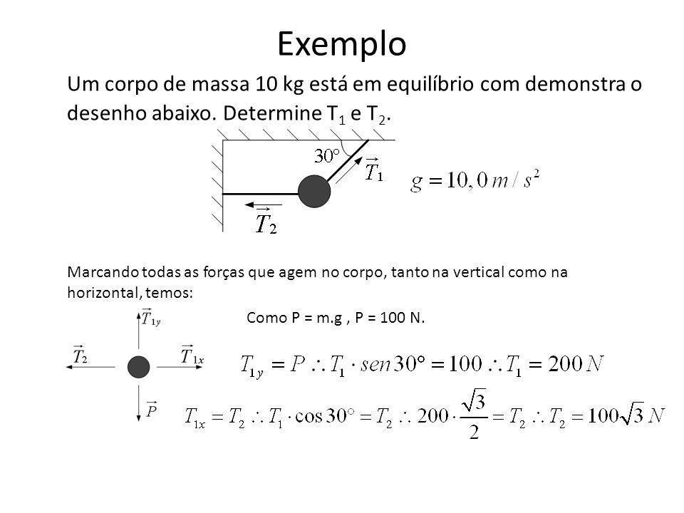 Exemplo Um corpo de massa 10 kg está em equilíbrio com demonstra o desenho abaixo. Determine T 1 e T 2. Marcando todas as forças que agem no corpo, ta