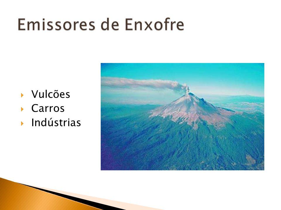 Vulcões Carros Indústrias