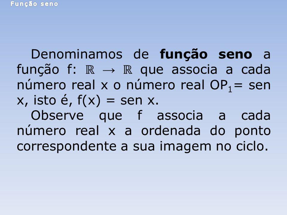Denominamos de função seno a função f: que associa a cada número real x o número real OP 1 = sen x, isto é, f(x) = sen x. Observe que f associa a cada