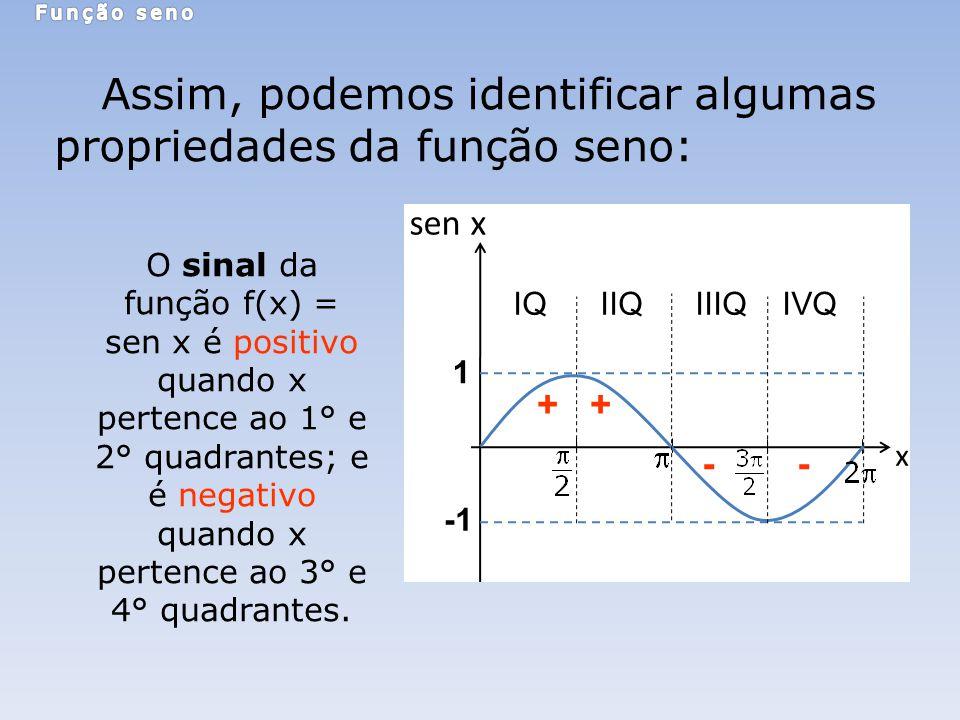 Assim, podemos identificar algumas propriedades da função seno: O sinal da função f(x) = sen x é positivo quando x pertence ao 1° e 2° quadrantes; e é