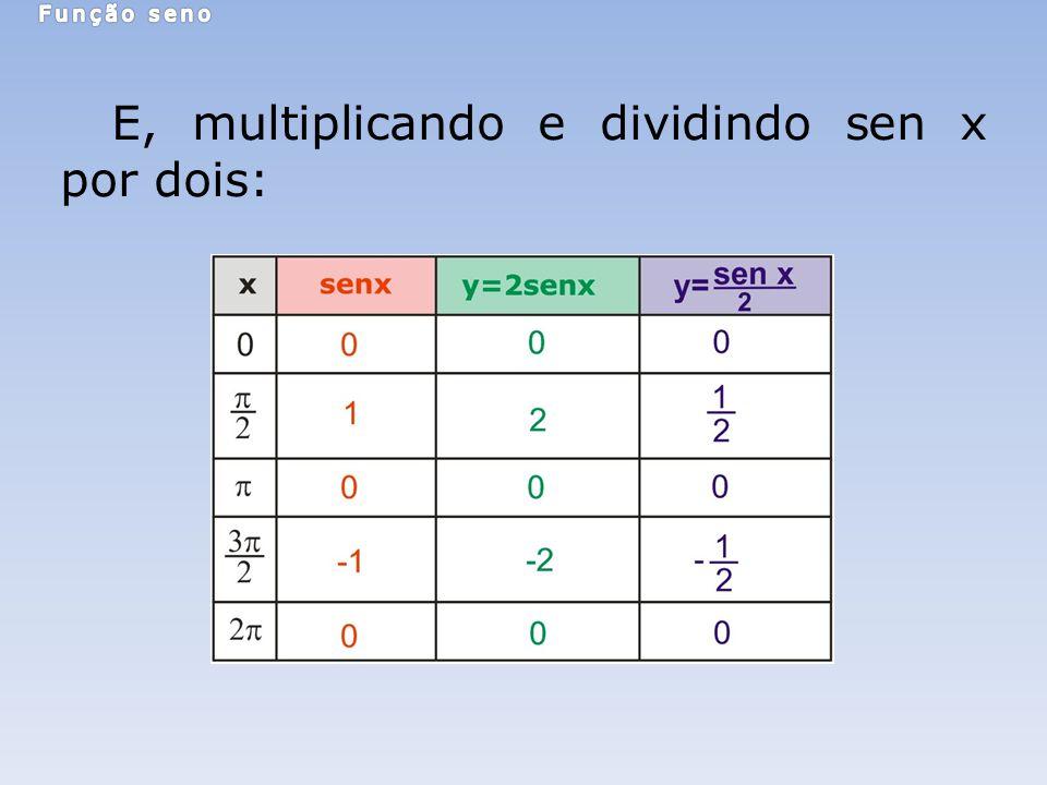 E, multiplicando e dividindo sen x por dois: