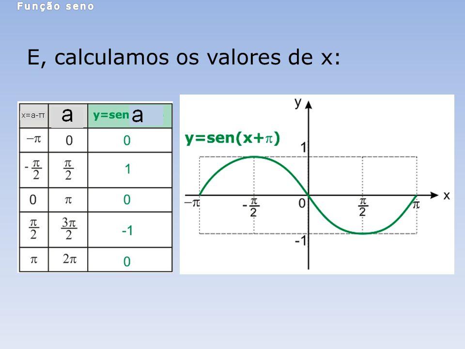 E, calculamos os valores de x: