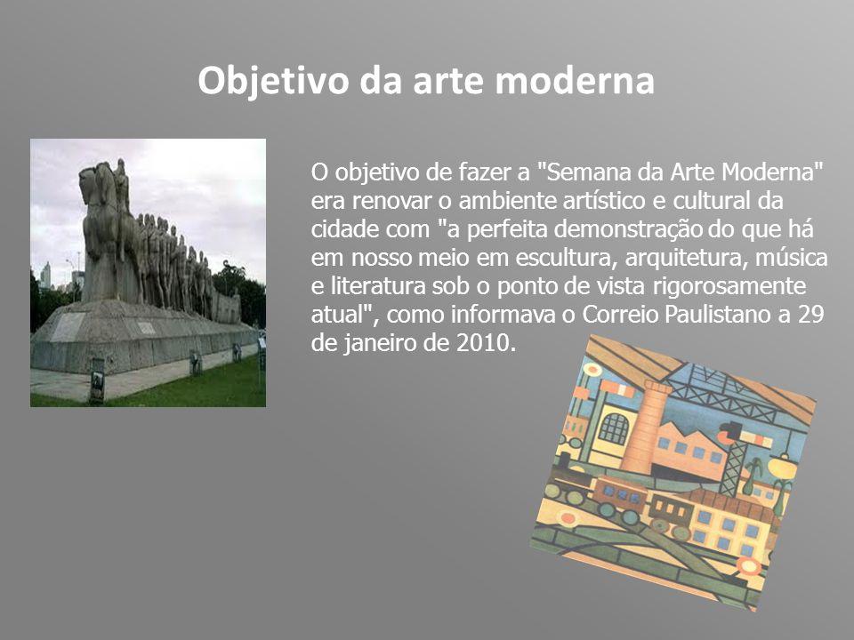 Objetivo da arte moderna O objetivo de fazer a