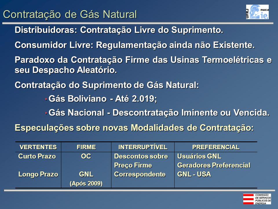 Contratação de Gás Natural Distribuidoras: Contratação Livre do Suprimento. Consumidor Livre: Regulamentação ainda não Existente. Paradoxo da Contrata