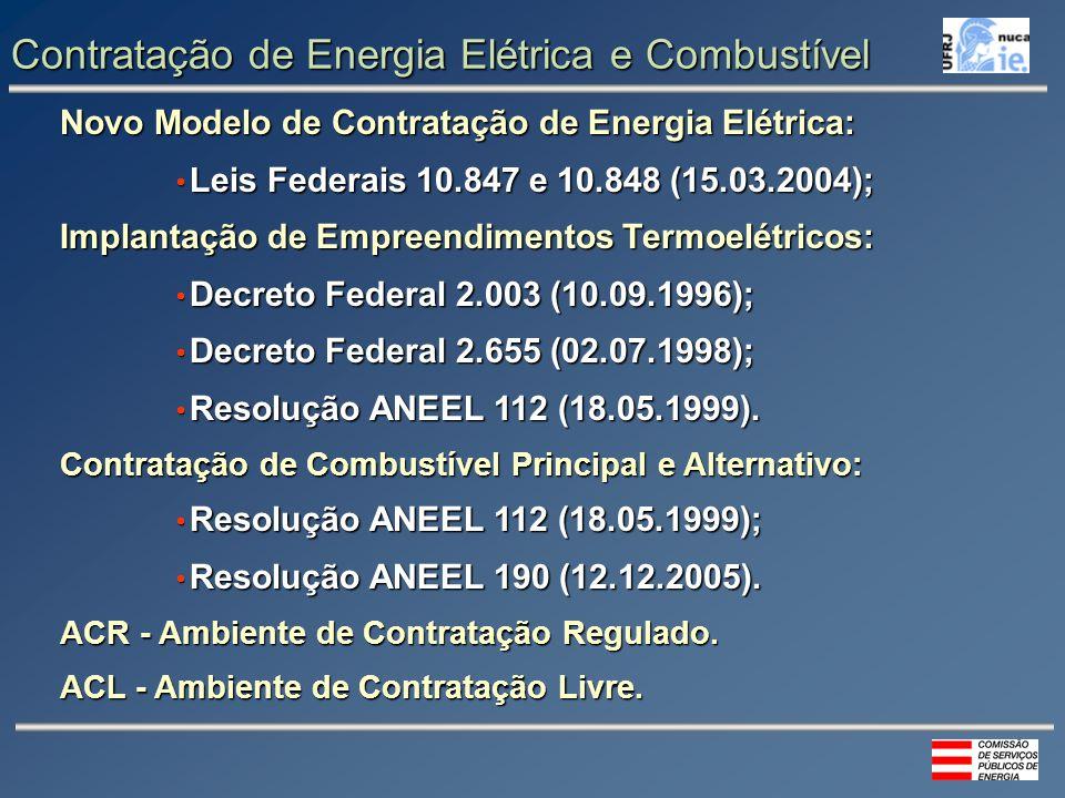 Contratação de Energia Elétrica e Combustível Novo Modelo de Contratação de Energia Elétrica: Leis Federais 10.847 e 10.848 (15.03.2004); Leis Federais 10.847 e 10.848 (15.03.2004); Implantação de Empreendimentos Termoelétricos: Decreto Federal 2.003 (10.09.1996); Decreto Federal 2.003 (10.09.1996); Decreto Federal 2.655 (02.07.1998); Decreto Federal 2.655 (02.07.1998); Resolução ANEEL 112 (18.05.1999).
