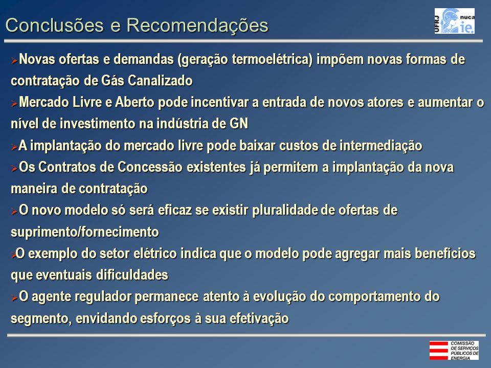 Conclusões e Recomendações Novas ofertas e demandas (geração termoelétrica) impõem novas formas de contratação de Gás Canalizado Novas ofertas e deman