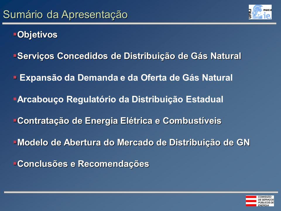 Sumário da Apresentação Objetivos Objetivos Serviços Concedidos de Distribuição de Gás Natural Serviços Concedidos de Distribuição de Gás Natural Expansão da Demanda e da Oferta de Gás Natural Arcabouço Regulatório da Distribuição Estadual Contratação de Energia Elétrica e Combustíveis Contratação de Energia Elétrica e Combustíveis Modelo de Abertura do Mercado de Distribuição de GN Modelo de Abertura do Mercado de Distribuição de GN Conclusões e Recomendações Conclusões e Recomendações