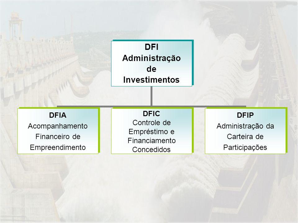 DFI Administração de Investimentos DFIA Acompanhamento Financeiro de Empreendimento DFIC Controle de Empréstimo e Financiamento Concedidos DFIP Administração da Carteira de Participações