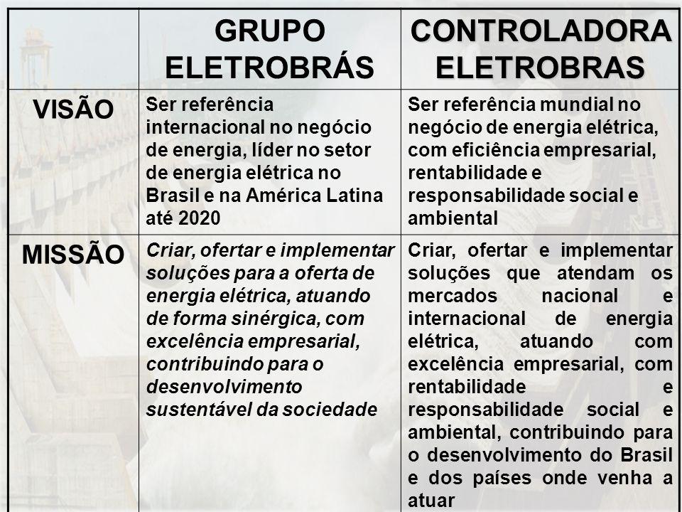 GRUPO ELETROBRÁS CONTROLADORA ELETROBRAS VISÃO Ser referência internacional no negócio de energia, líder no setor de energia elétrica no Brasil e na América Latina até 2020 Ser referência mundial no negócio de energia elétrica, com eficiência empresarial, rentabilidade e responsabilidade social e ambiental MISSÃO Criar, ofertar e implementar soluções para a oferta de energia elétrica, atuando de forma sinérgica, com excelência empresarial, contribuindo para o desenvolvimento sustentável da sociedade Criar, ofertar e implementar soluções que atendam os mercados nacional e internacional de energia elétrica, atuando com excelência empresarial, com rentabilidade e responsabilidade social e ambiental, contribuindo para o desenvolvimento do Brasil e dos países onde venha a atuar
