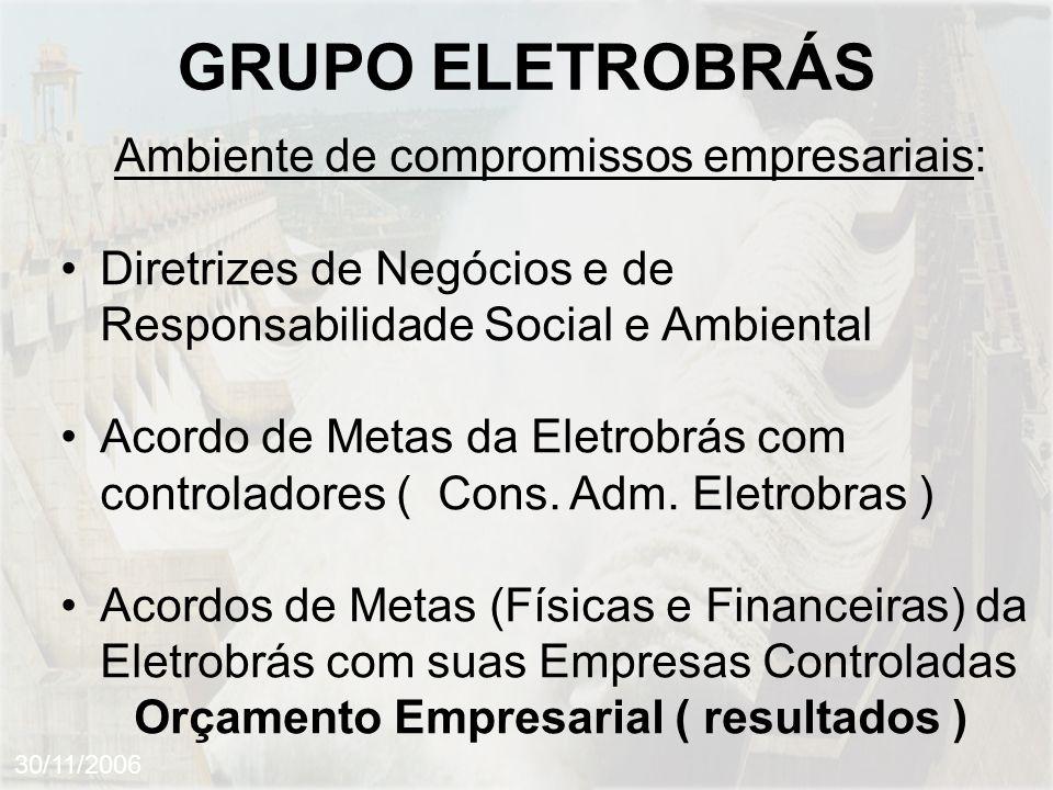 Ambiente de compromissos empresariais: Diretrizes de Negócios e de Responsabilidade Social e Ambiental Acordo de Metas da Eletrobrás com controladores ( Cons.