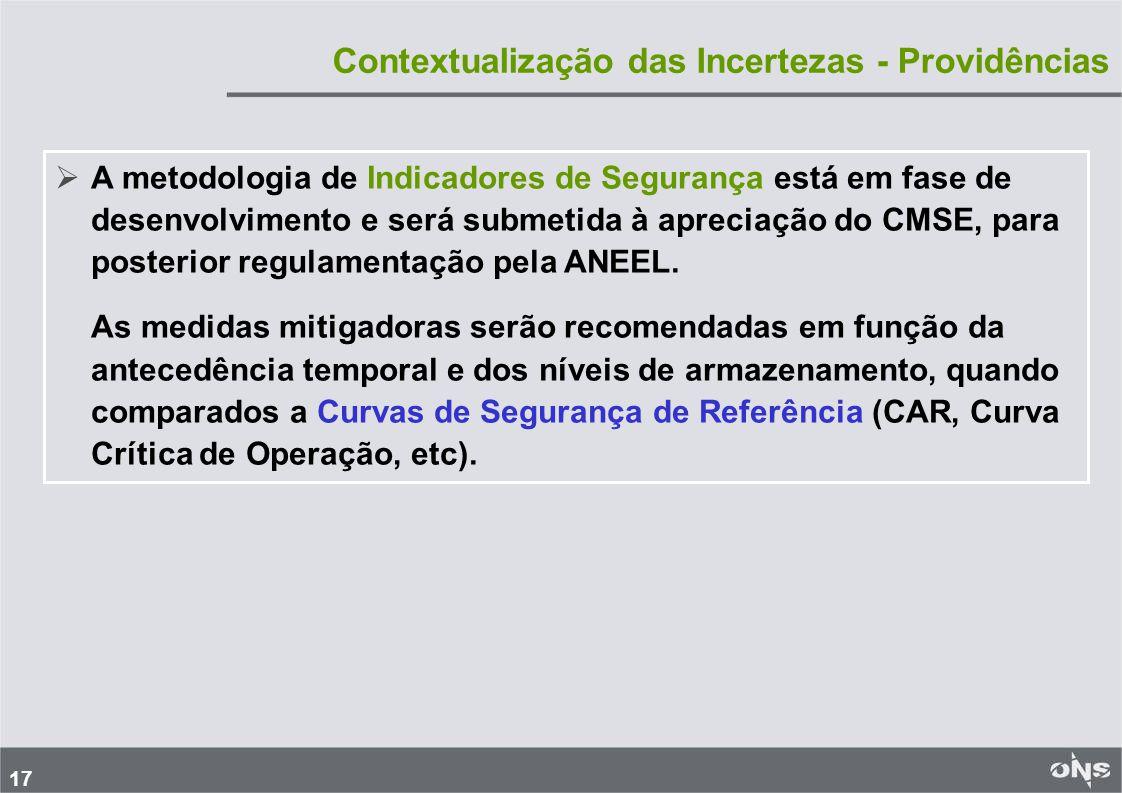 17 A metodologia de Indicadores de Segurança está em fase de desenvolvimento e será submetida à apreciação do CMSE, para posterior regulamentação pela ANEEL.