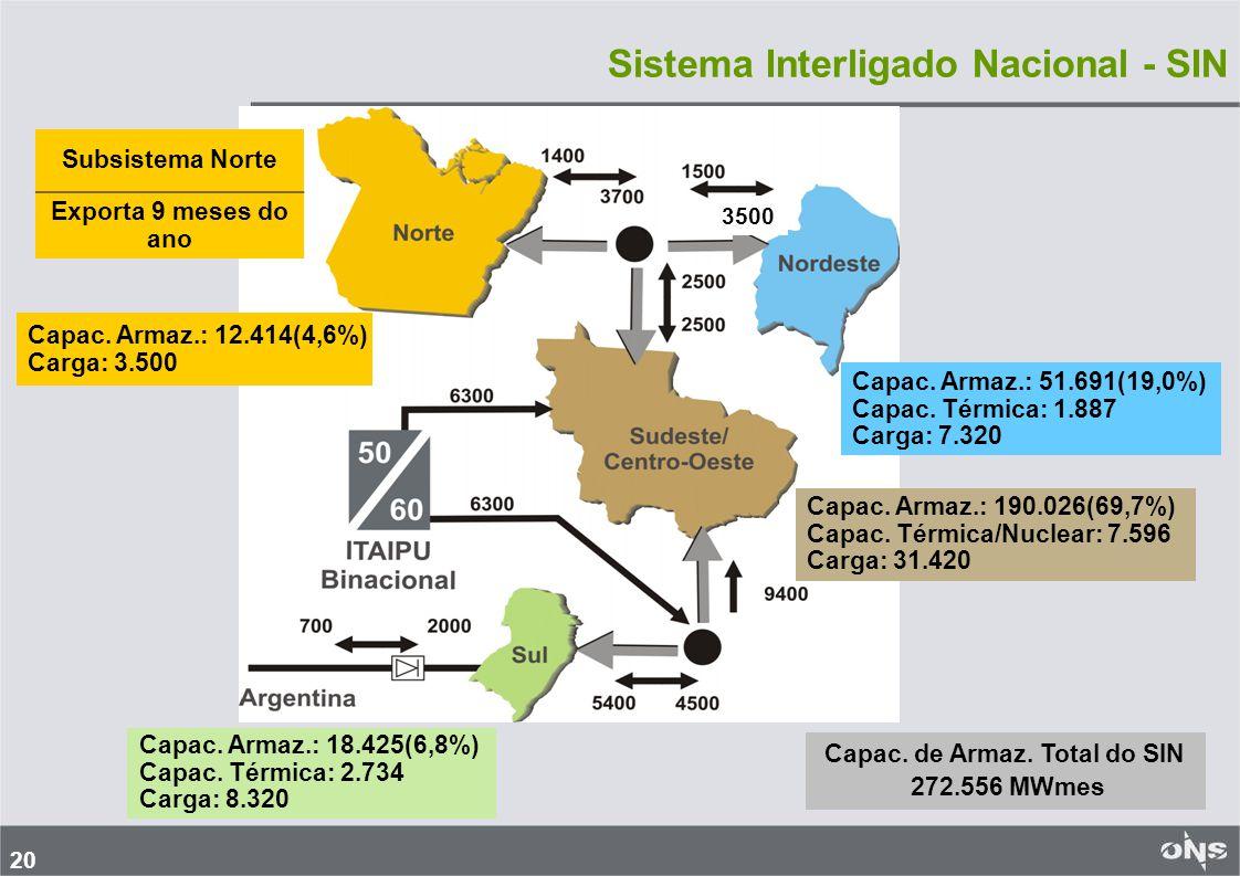 20 3500 Sistema Interligado Nacional - SIN Subsistema Norte Exporta 9 meses do ano Capac.